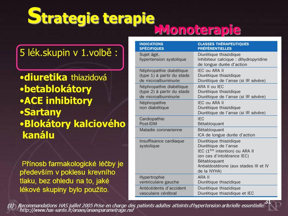 Strategie terapie Monoterapie 5 lék.skupin v 1.volbě :