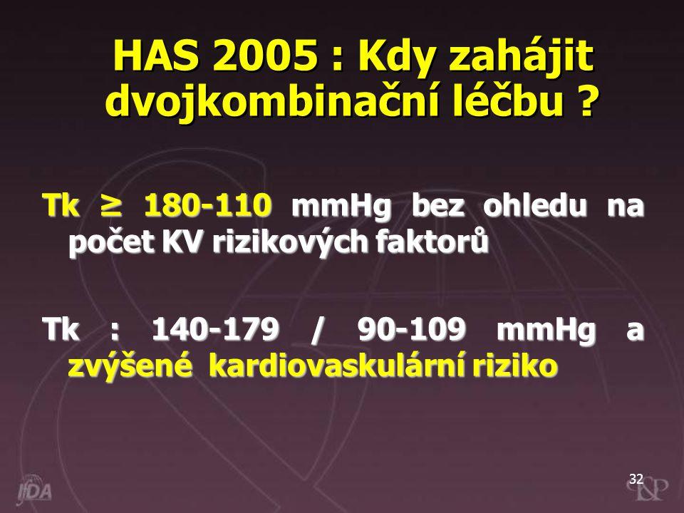 HAS 2005 : Kdy zahájit dvojkombinační léčbu