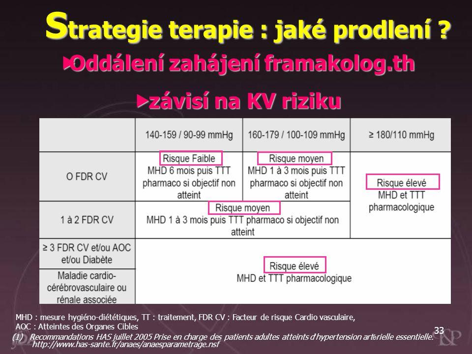 Oddálení zahájení framakolog.th