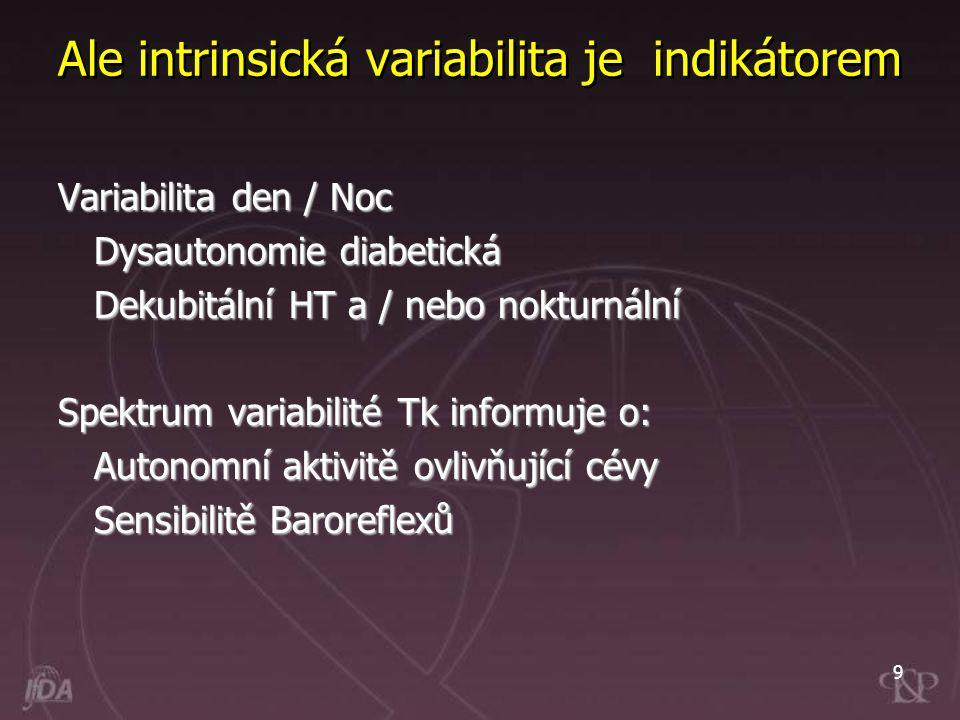 Ale intrinsická variabilita je indikátorem