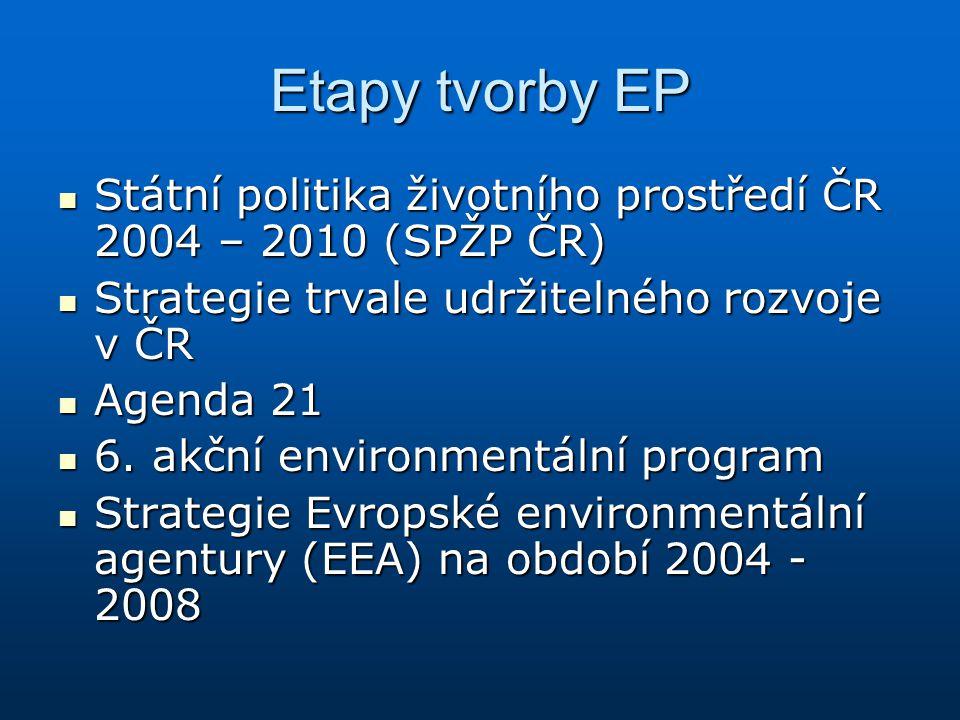 Etapy tvorby EP Státní politika životního prostředí ČR 2004 – 2010 (SPŽP ČR) Strategie trvale udržitelného rozvoje v ČR.