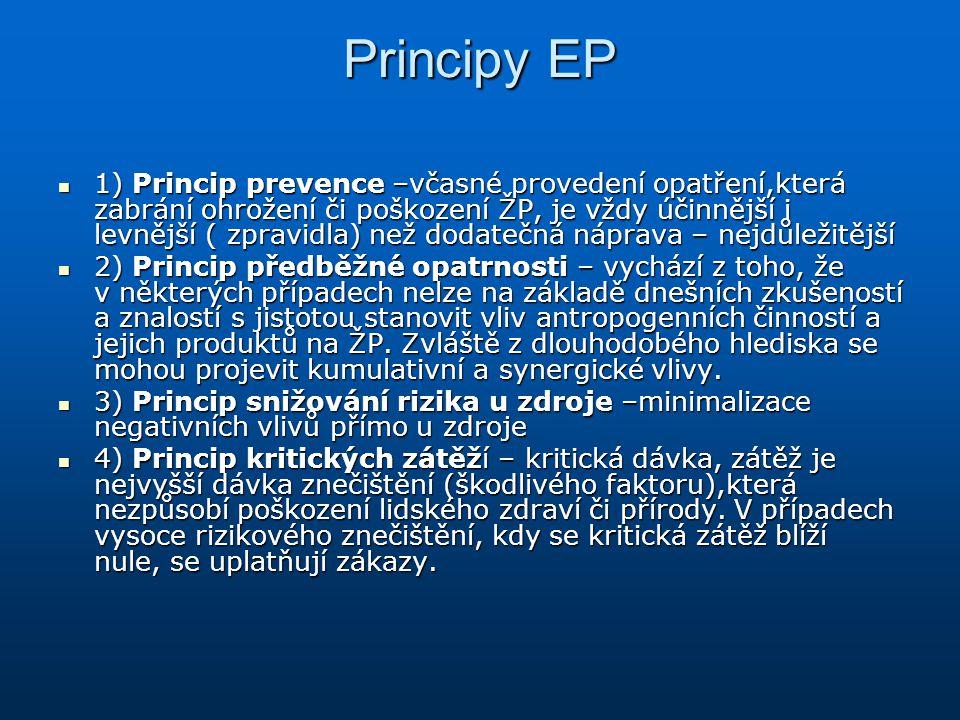 Principy EP