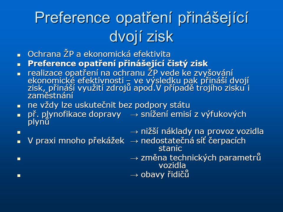 Preference opatření přinášející dvojí zisk