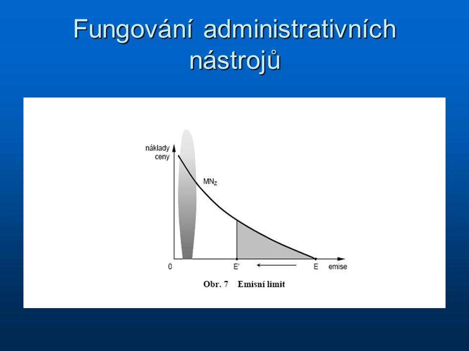 Fungování administrativních nástrojů