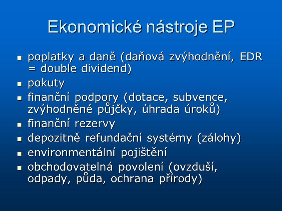 Ekonomické nástroje EP