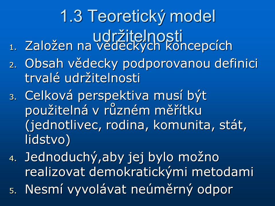 1.3 Teoretický model udržitelnosti