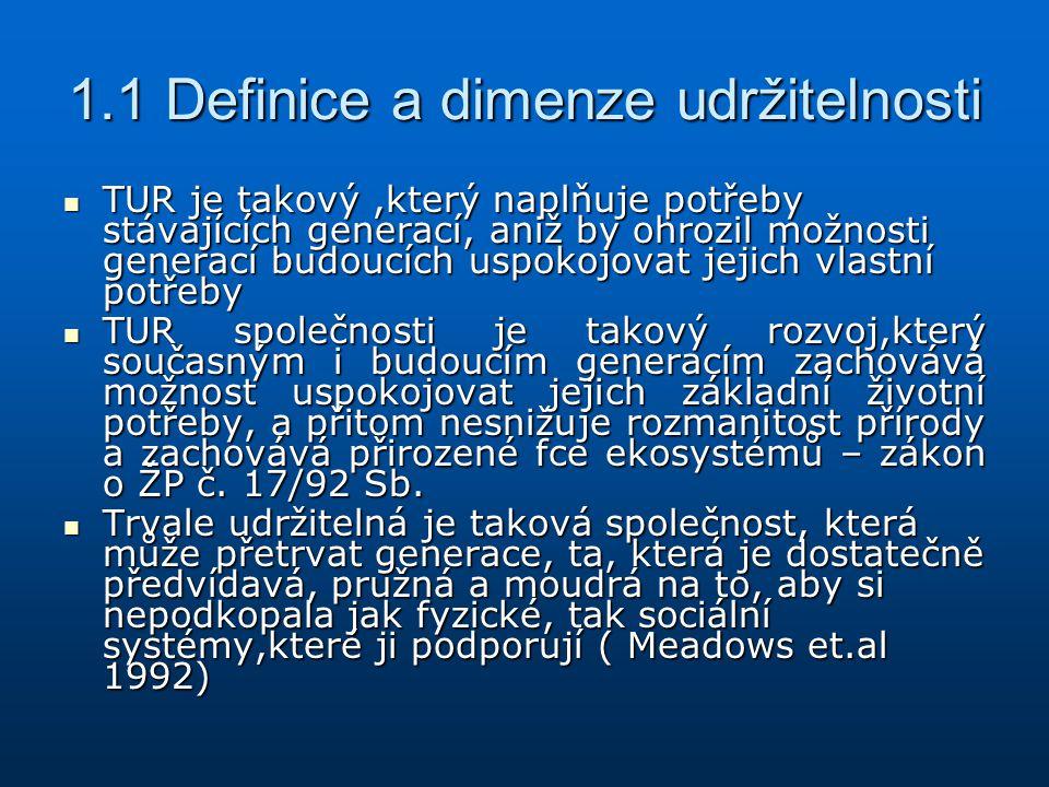 1.1 Definice a dimenze udržitelnosti