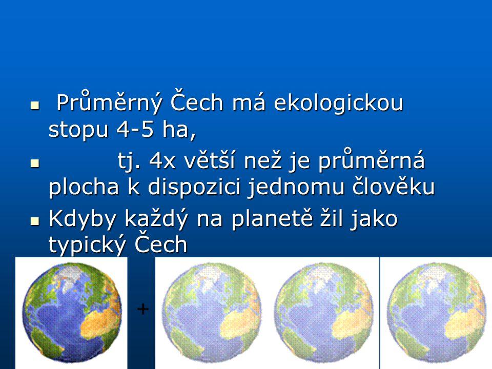 Průměrný Čech má ekologickou stopu 4-5 ha,