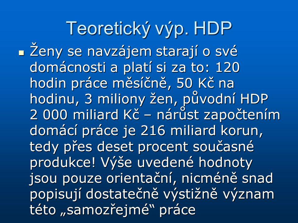 Teoretický výp. HDP