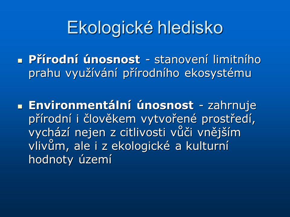 Ekologické hledisko Přírodní únosnost - stanovení limitního prahu využívání přírodního ekosystému.