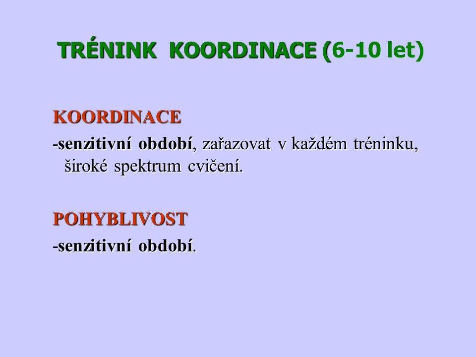 TRÉNINK KOORDINACE (6-10 let)
