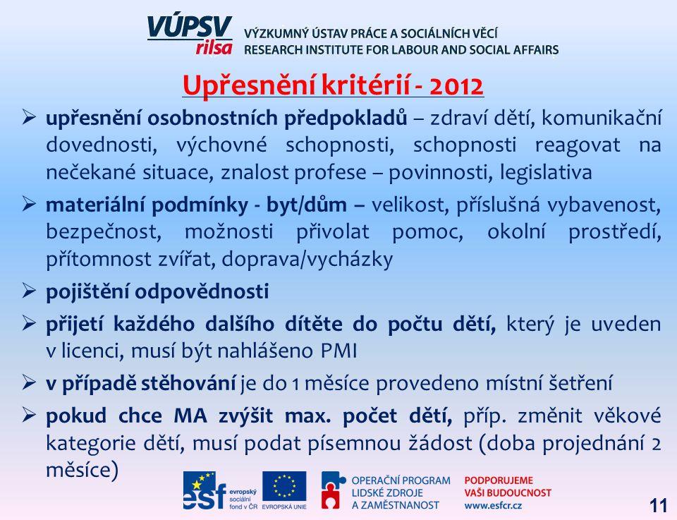 Upřesnění kritérií - 2012