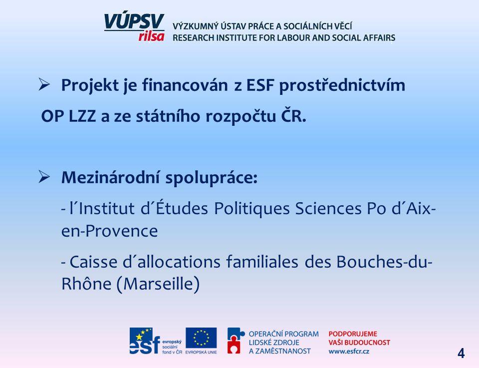 Projekt je financován z ESF prostřednictvím