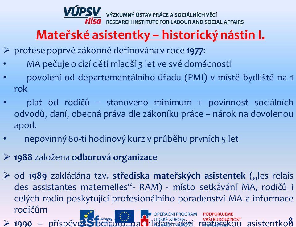 Mateřské asistentky – historický nástin I.