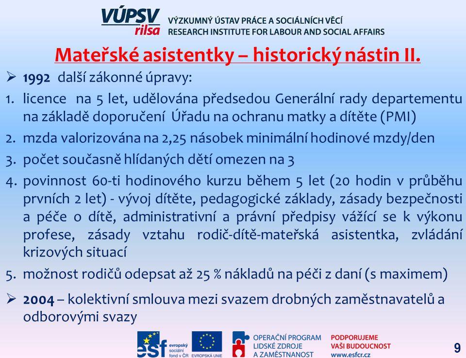 Mateřské asistentky – historický nástin II.