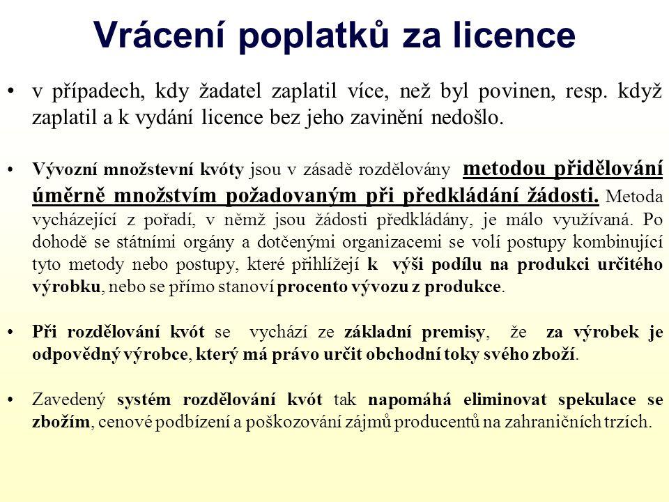 Vrácení poplatků za licence