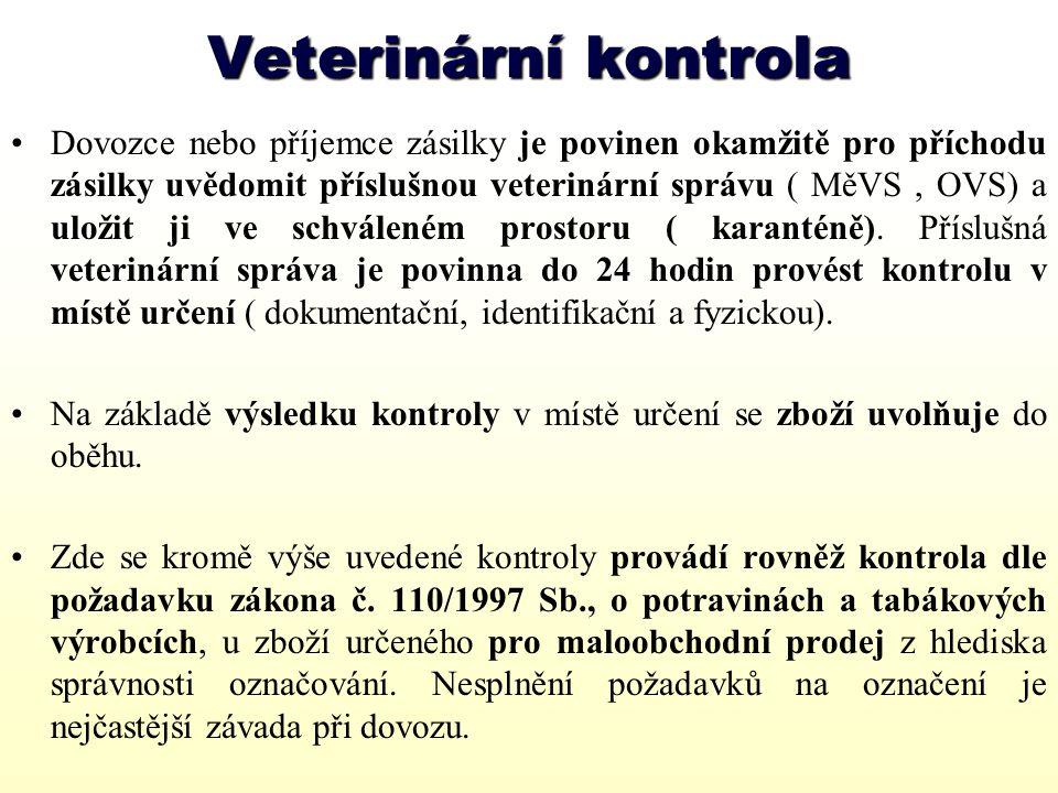 Veterinární kontrola