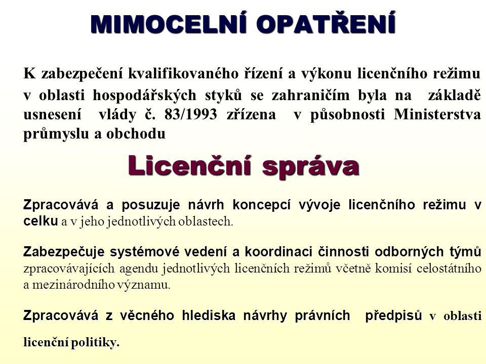 Licenční správa MIMOCELNÍ OPATŘENÍ
