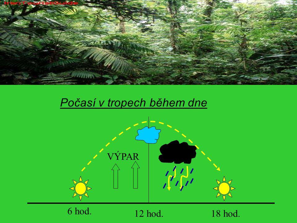 Počasí v tropech během dne