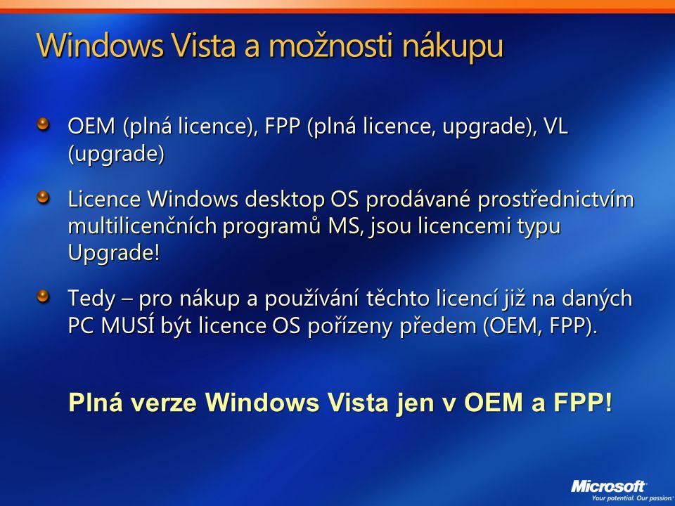Windows Vista a možnosti nákupu