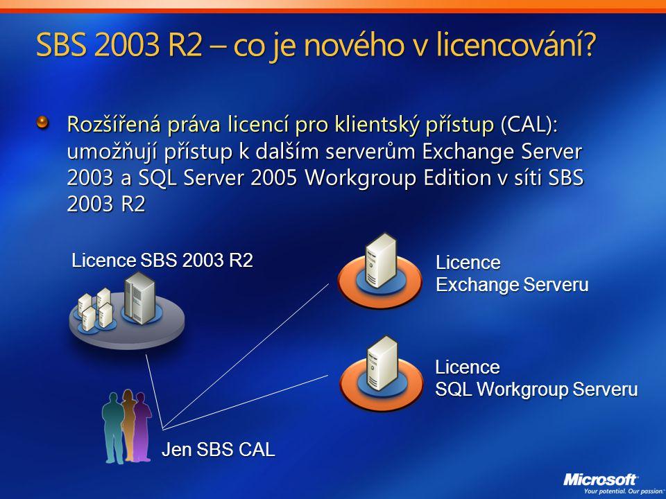 SBS 2003 R2 – co je nového v licencování