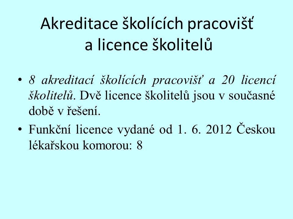 Akreditace školících pracovišť a licence školitelů