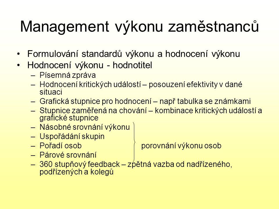 Management výkonu zaměstnanců