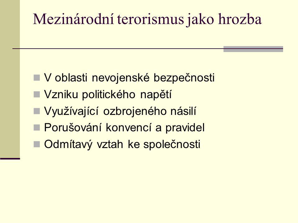 Mezinárodní terorismus jako hrozba
