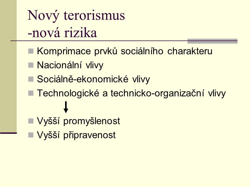 Nový terorismus -nová rizika