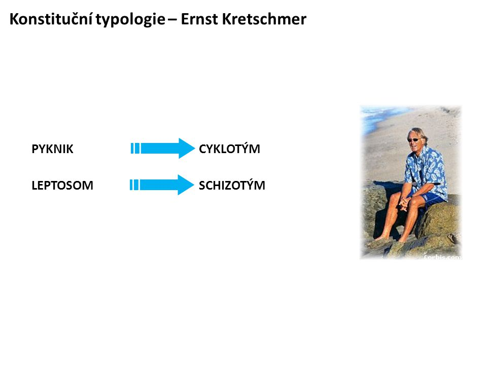 Konstituční typologie – Ernst Kretschmer