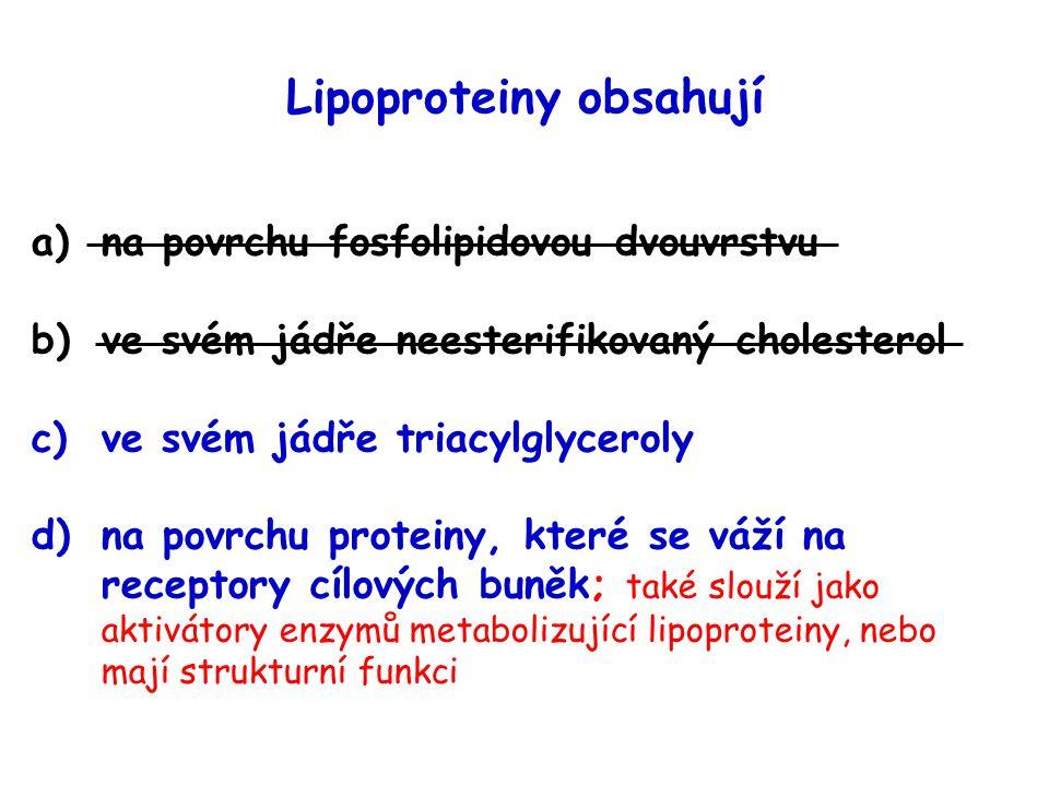 Lipoproteiny obsahují