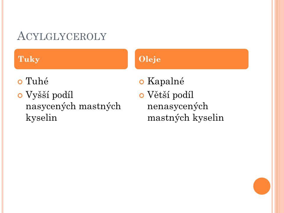 Acylglyceroly Tuhé Vyšší podíl nasycených mastných kyselin Kapalné