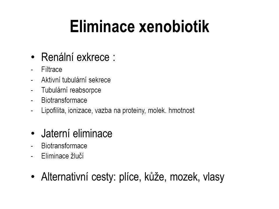 Eliminace xenobiotik Renální exkrece : Jaterní eliminace
