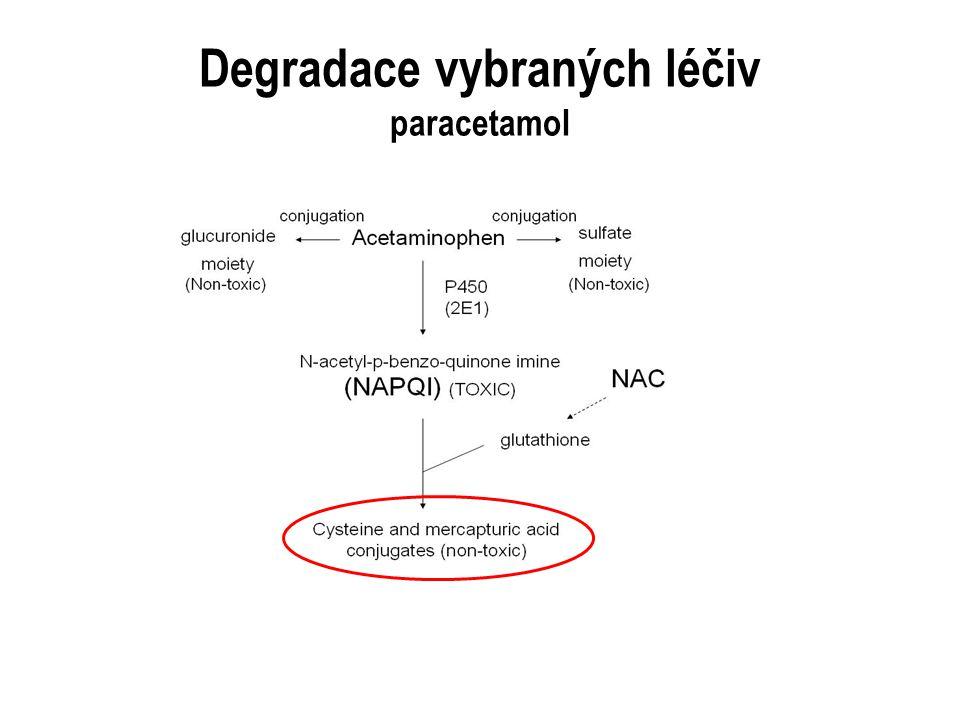 Degradace vybraných léčiv paracetamol