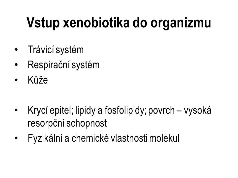 Vstup xenobiotika do organizmu