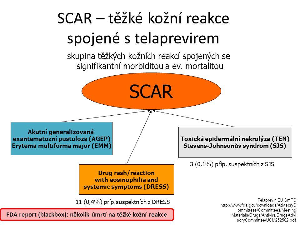 SCAR – těžké kožní reakce spojené s telaprevirem
