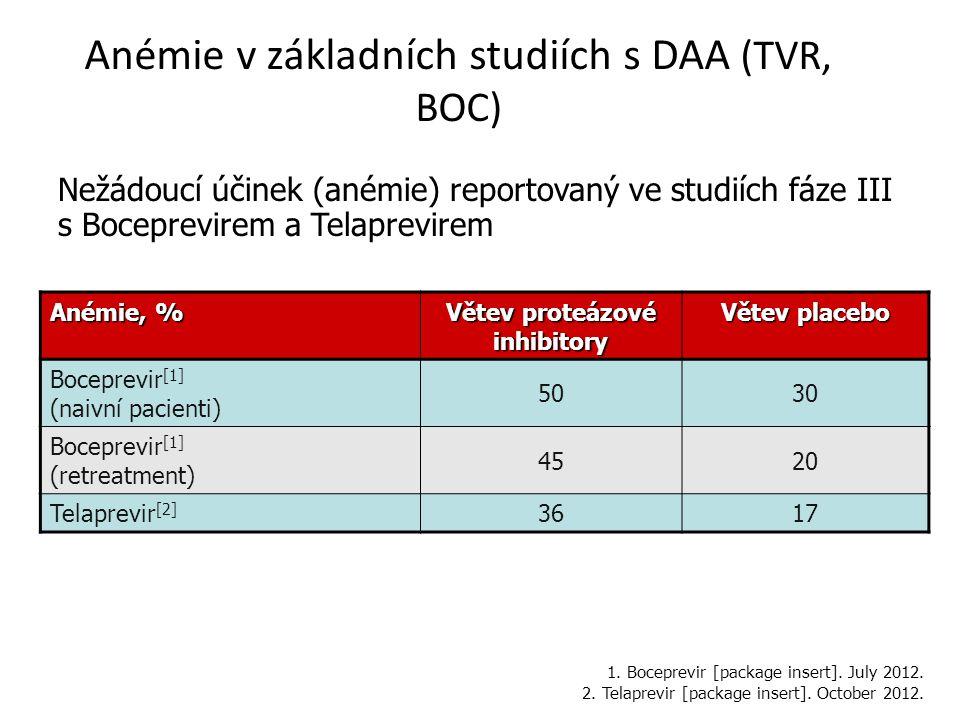 Anémie v základních studiích s DAA (TVR, BOC)