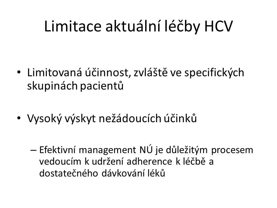 Limitace aktuální léčby HCV