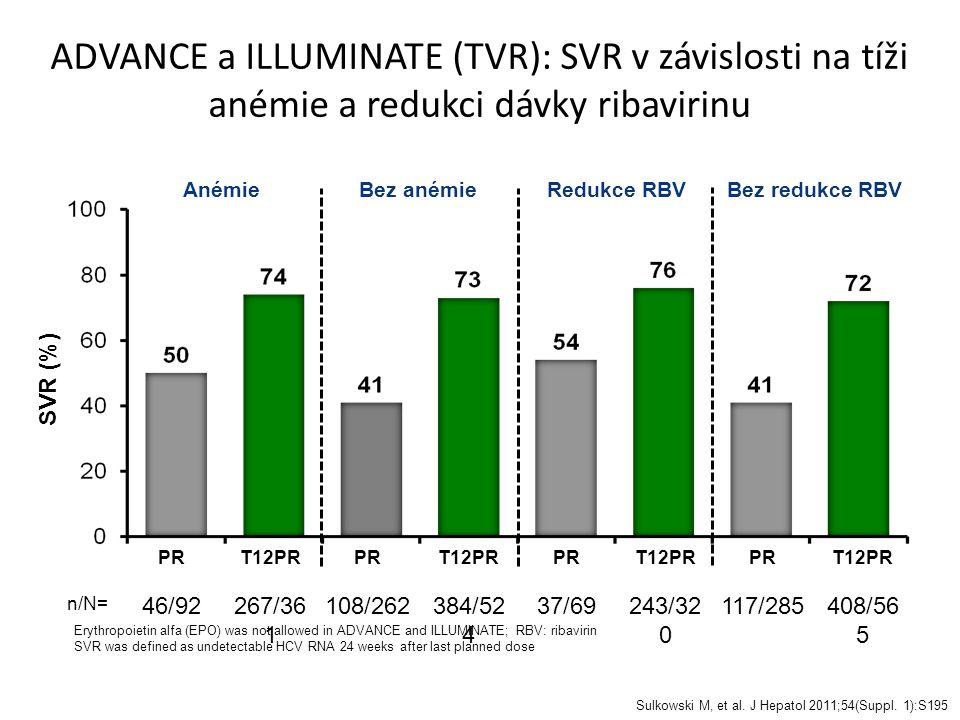 ADVANCE a ILLUMINATE (TVR): SVR v závislosti na tíži anémie a redukci dávky ribavirinu