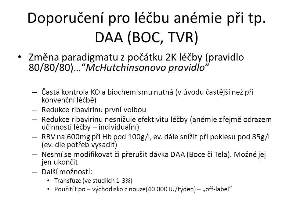 Doporučení pro léčbu anémie při tp. DAA (BOC, TVR)