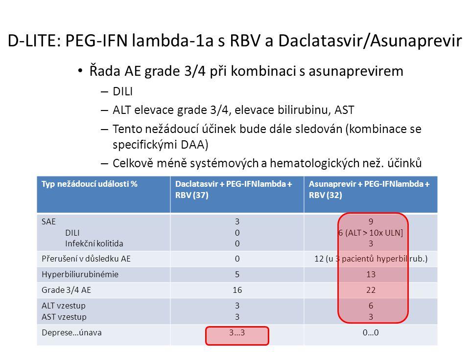 D-LITE: PEG-IFN lambda-1a s RBV a Daclatasvir/Asunaprevir