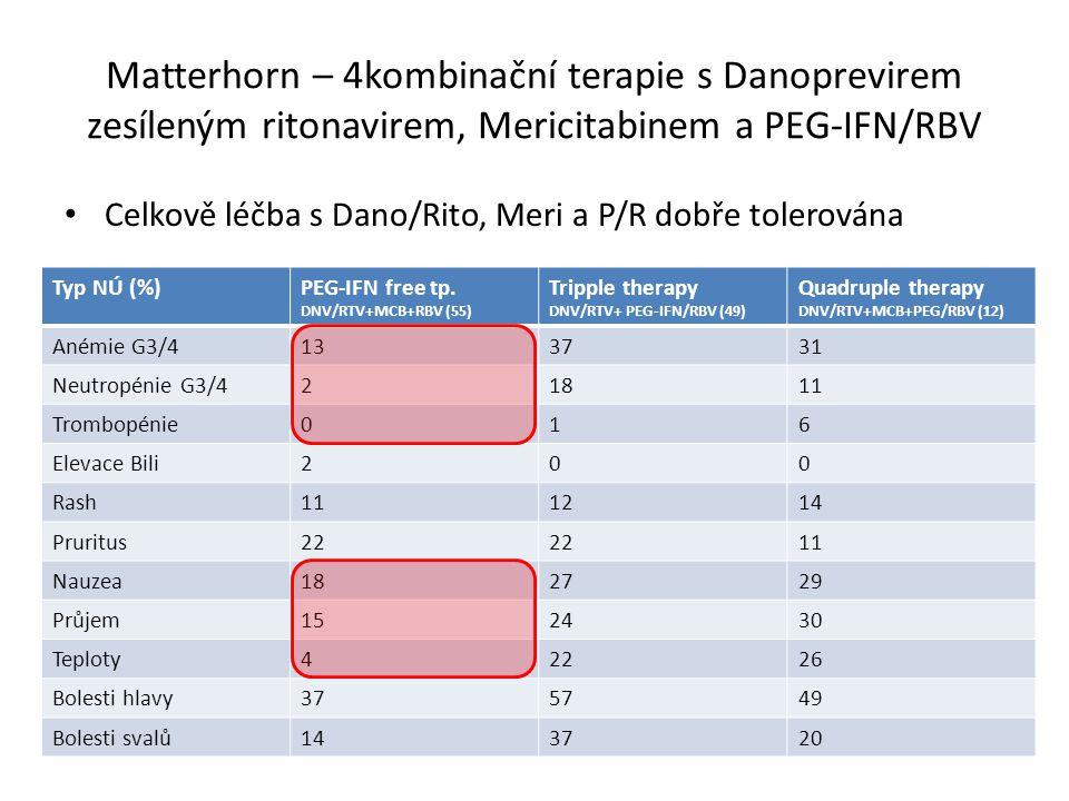 Matterhorn – 4kombinační terapie s Danoprevirem zesíleným ritonavirem, Mericitabinem a PEG-IFN/RBV