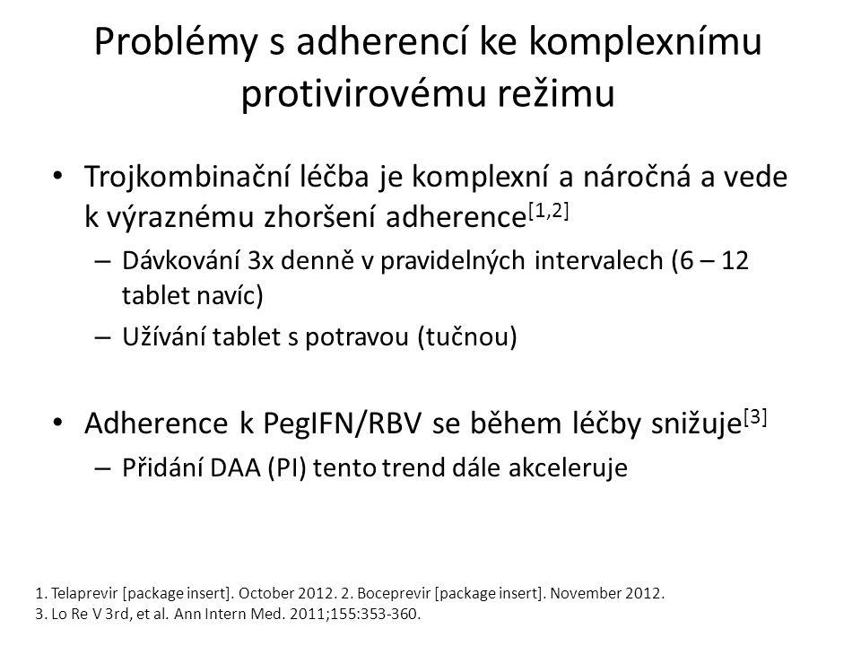 Problémy s adherencí ke komplexnímu protivirovému režimu