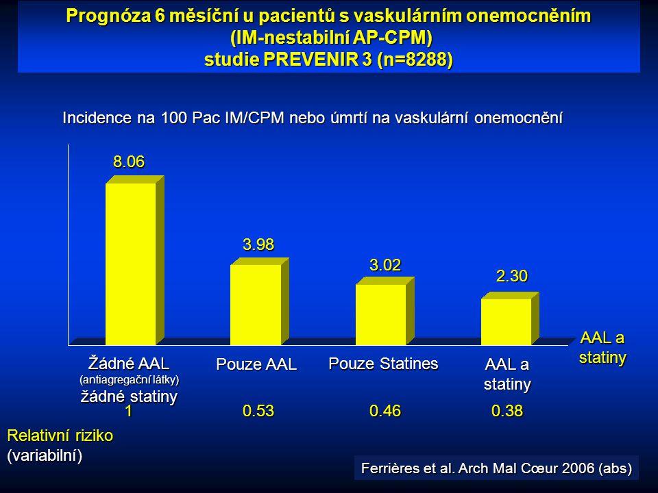 Prognóza 6 měsíční u pacientů s vaskulárním onemocněním