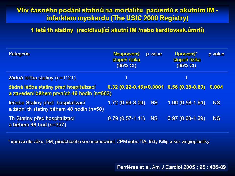 1 letá th statiny (recidivující akutní IM /nebo kardiovask.úmrtí)