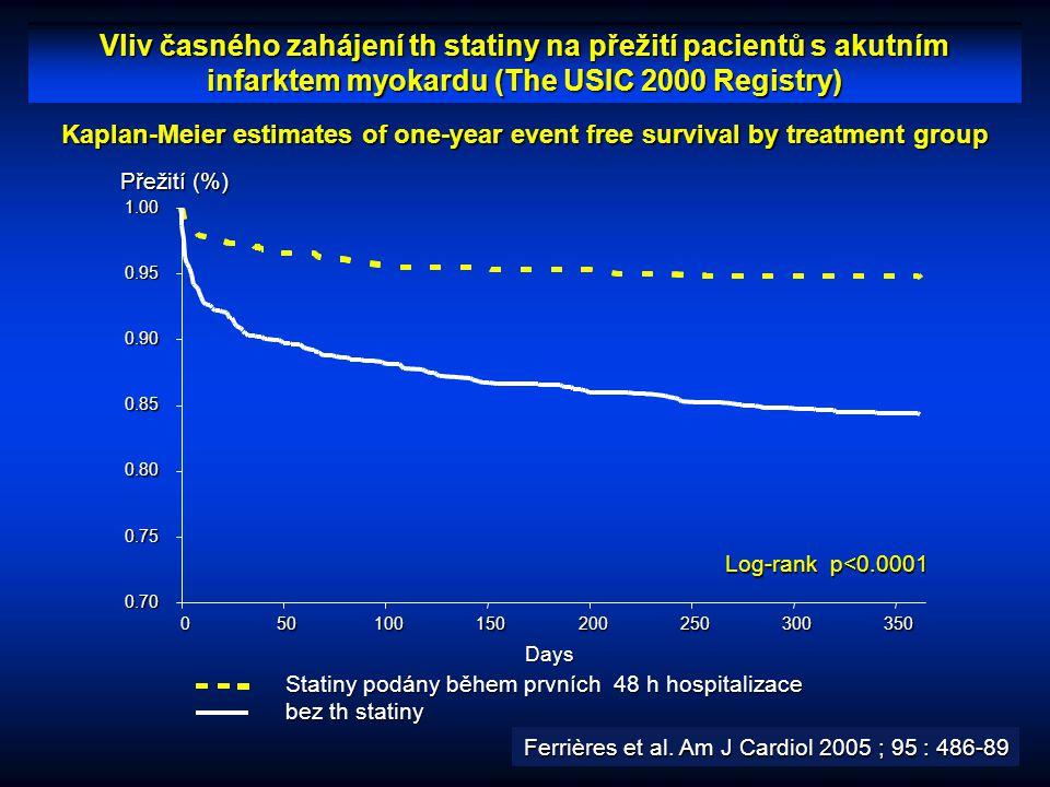 Vliv časného zahájení th statiny na přežití pacientů s akutním infarktem myokardu (The USIC 2000 Registry)