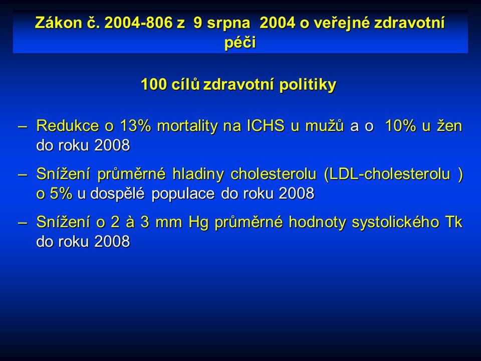 Zákon č. 2004-806 z 9 srpna 2004 o veřejné zdravotní péči