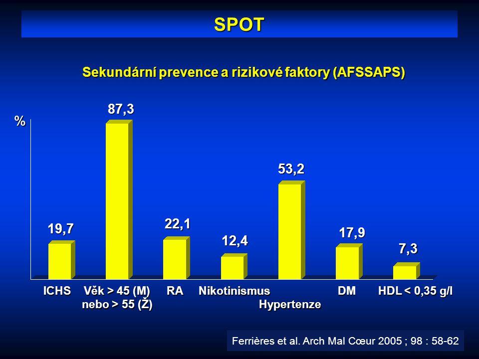 Sekundární prevence a rizikové faktory (AFSSAPS)