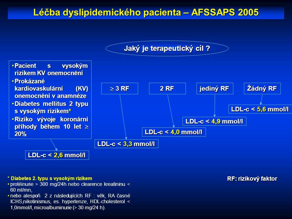 Léčba dyslipidemického pacienta – AFSSAPS 2005