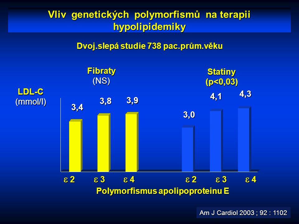 Vliv genetických polymorfismů na terapii hypolipidemiky